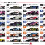 2021 Rolex 24 at Daytona spotter guide (Page 1)