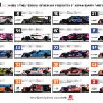 2021 Mobil 1 Twelve Hours of Sebring spotter guide (Page 1)