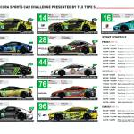 2021 Acura Sports Car Challenge spotter guide (Page 2)