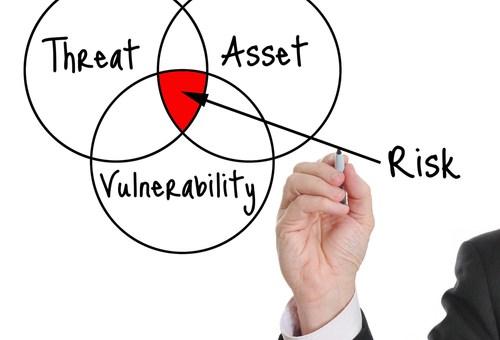 Understanding a Network Vulnerability Scan