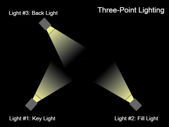 cadacademy lumion illuminazione 3 punti