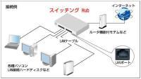 NTT東日本、白旗