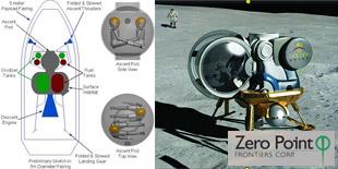 Zero-Point-GSC0713