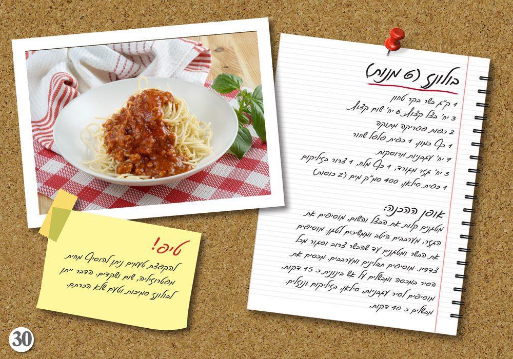 מתכון לבולונז ותמונת ספגטי בולונז בצלחת