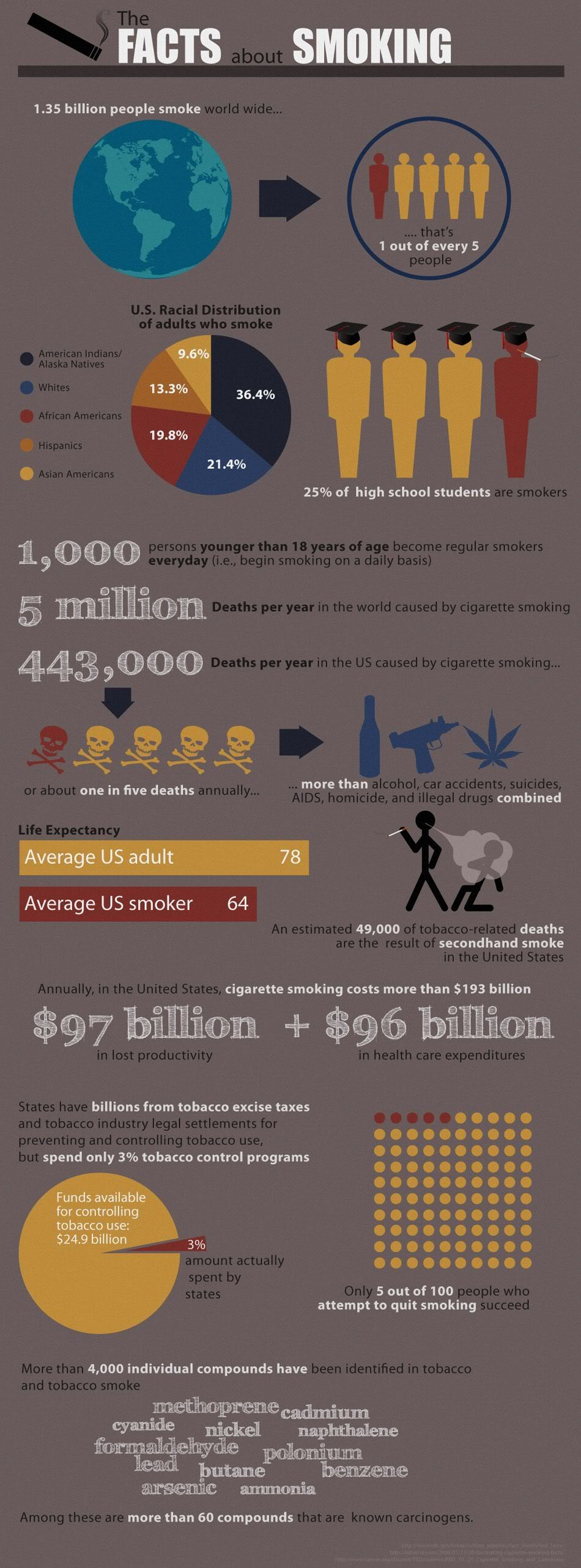 the-facts-about-smoking_5029162c3da07