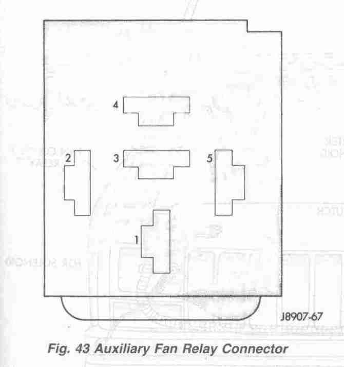 2001 jeep grand cherokee electric fan relay wiring diagram