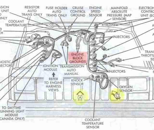 Jeep Cherokee Electrical Diagnosing Erratic Behavior Of Engine 1999 Jeep Grand Cherokee Colors 1999 Grand Cherokee Engine Diagram