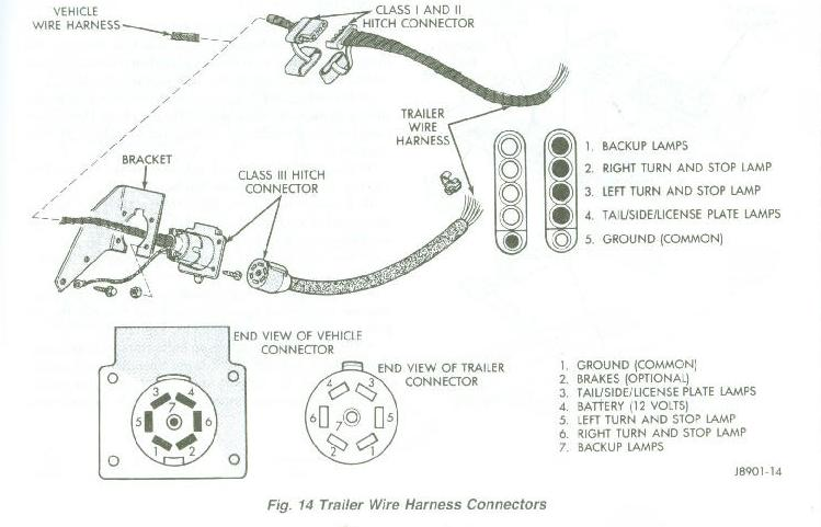 jeep trailer hitch wiring harness curt t connector vehicle