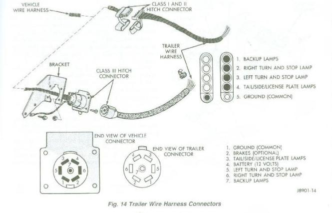 4 plug trailer wiring diagram wiring diagram 7 way trailer plug wiring diagram image about