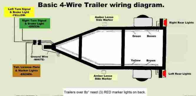 boat trailer wire diagram boat image wiring diagram tracker boat trailer wiring diagram wiring diagram on boat trailer wire diagram