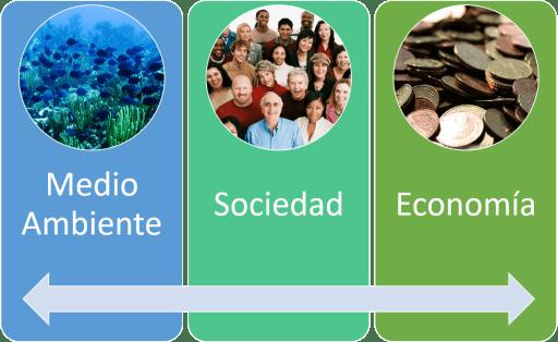 gestión ambiental - prevención