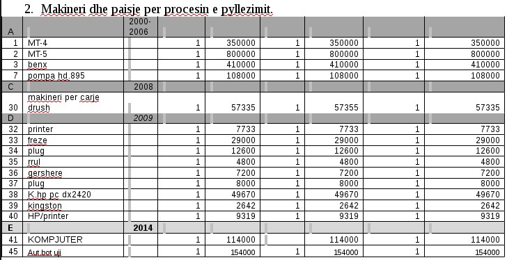 historiku-2000-2006