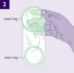 Gambar kondom wanita 2