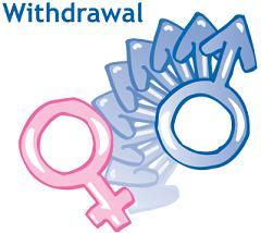 Gambar coitus interuptus/withdrawal method