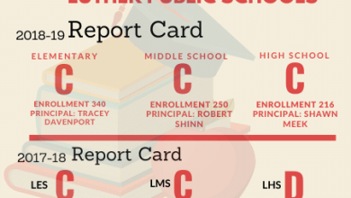 Photo of Luther Schools Get Straight Cs on State Report Card