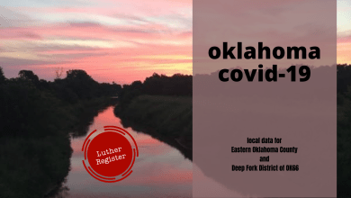 Photo of Oklahoma Covid-19: after the weekend