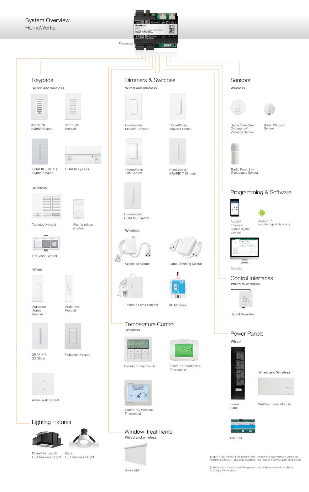 lutron mar wiring diagram
