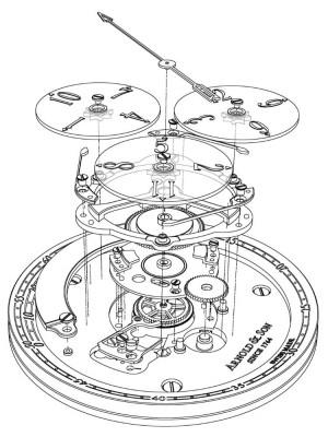 Arnold-and-Son-Golden-Wheel-3