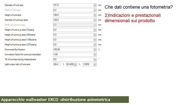 Formato LDT formati fotometrici