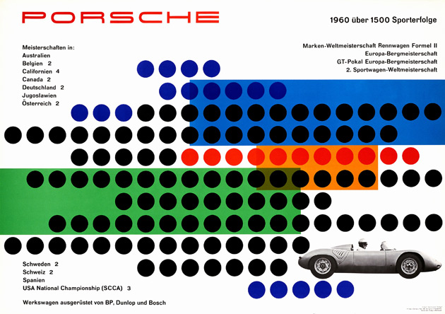 Stuttgart artist Hanns Lohrer has always thrilled those who experience his work and continues to be an inspiration to advertising professionals. The works Hanns Lohrer created for Porsche superbly combined the brand message with the graphic designer's artistic style. The Porsche Museum shop is also extending its range on the occasion of the special exhibition and offering postcards, canvas stretchers, ring-binder labels and refrigerator magnets featuring graphic motifs by Lohrer.