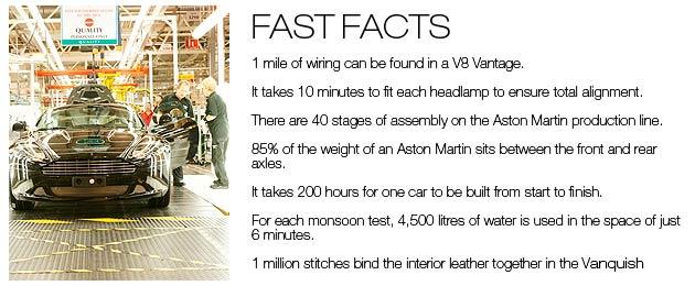 One million stitches in the Aston Martin Vanquish 2