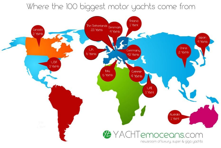 Where The 100 Biggest Motor Yachts Come From