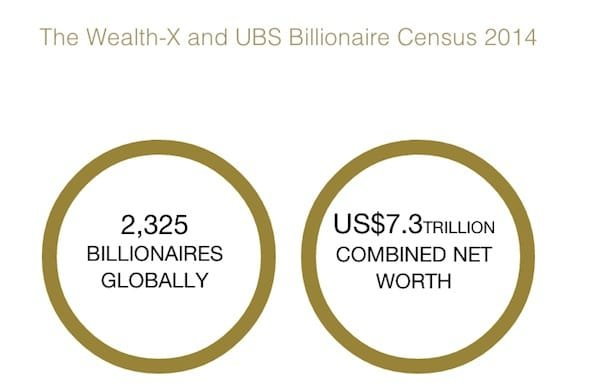 2014 Billionaire Census