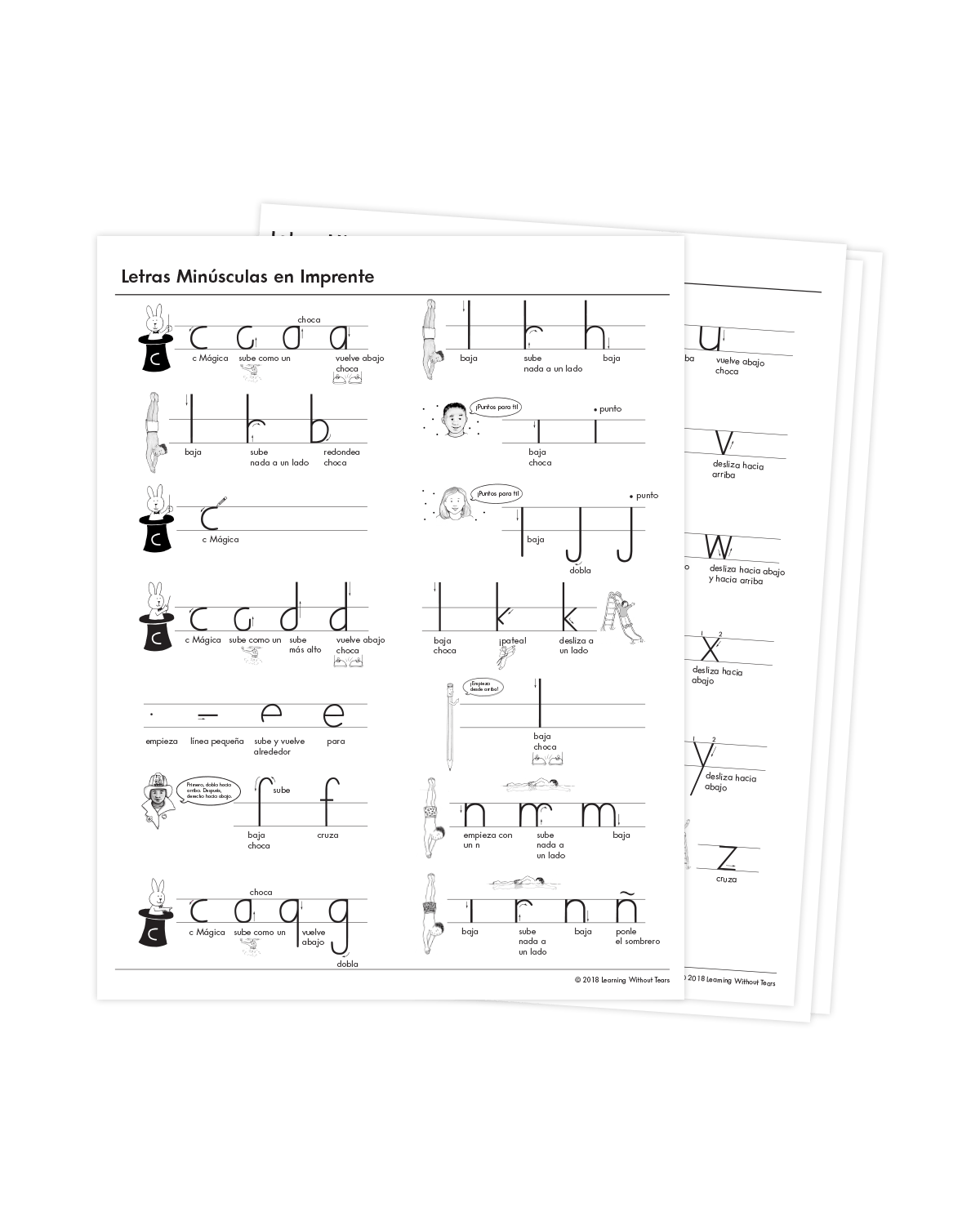 Letter Formation Chart Handwriting Without Tears