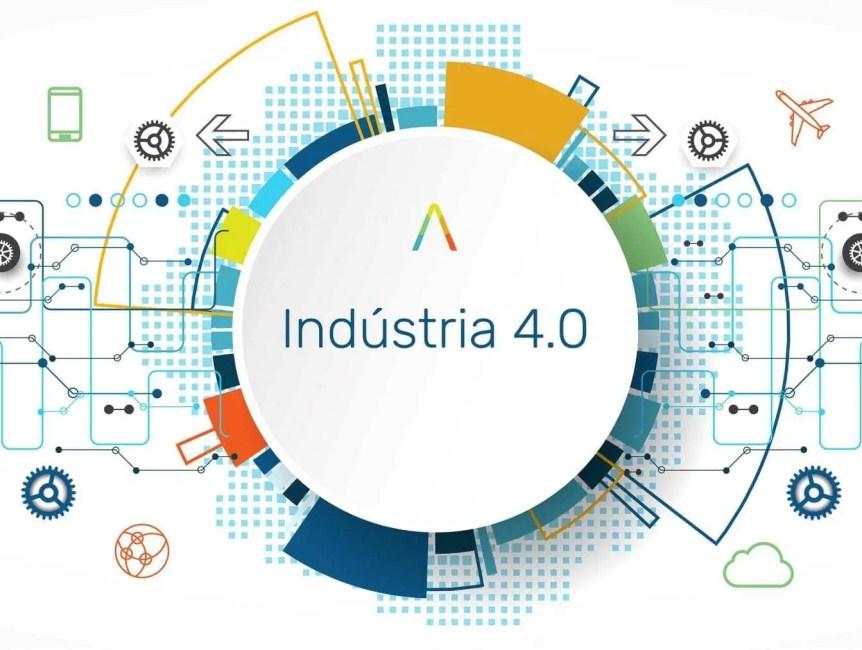 Tecnologias da indústria 4.0