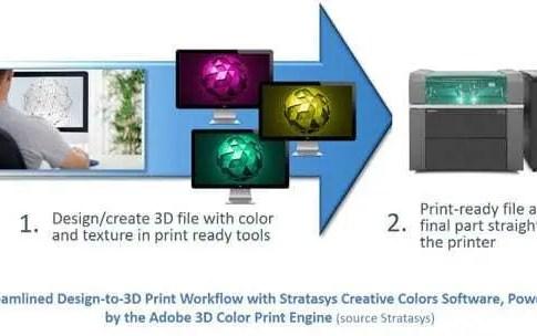 Novo software Creative Colors da Stratasys para a Connex3: desenvolvido pela Adobe, amado pelos designers! 1