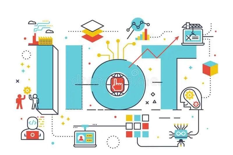 Conheça a Internet Industrial das coisas ( IIOT)