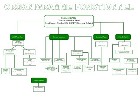 organigramme-20-21