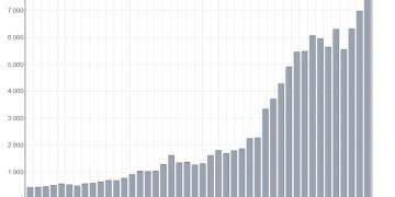https://affes.wordpress.com/2019/03/29/fullbordade-valdtakter-1975-2018-slutlig-statistik/