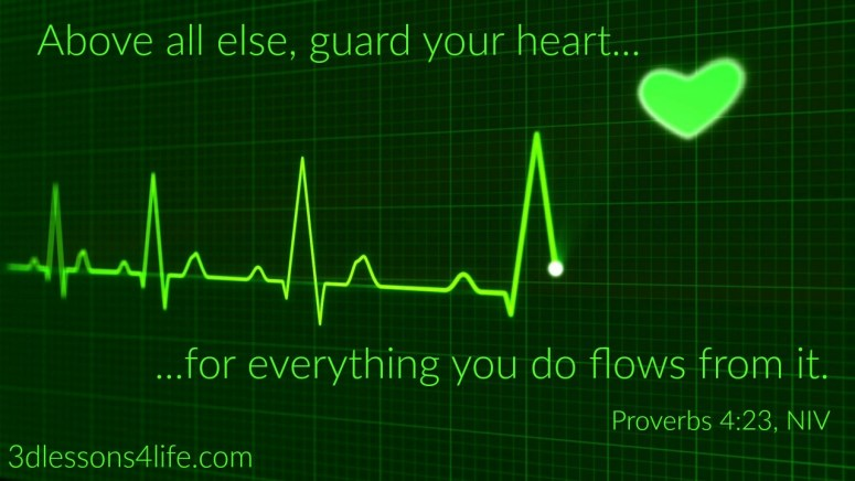 Monitor Your Heart | 3dlessons4life.com