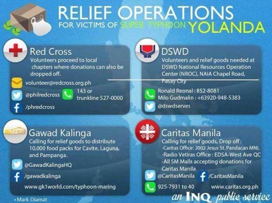 Yolanda_Haiyan_HELP