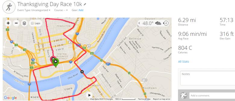 Race Recap: Cincinnati Thanksgiving Day Race 10k // lynnepetre.com