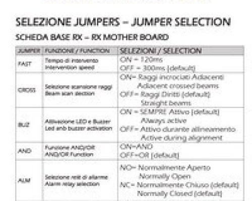 LYNX BULL – Quick installation guide / Guida rapida di installazione –  English/Italian