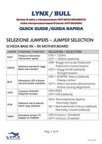 LYNX BULL - Quick installation guide / Guida rapida di installazione -  English/Italian