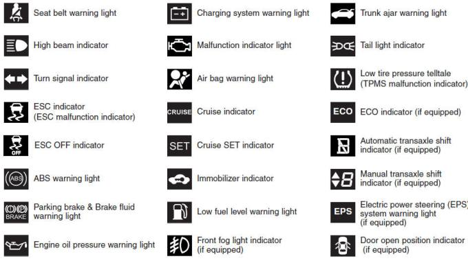 Subaru Warning Light Symbols