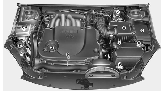 Kia Optima Engine Compartment