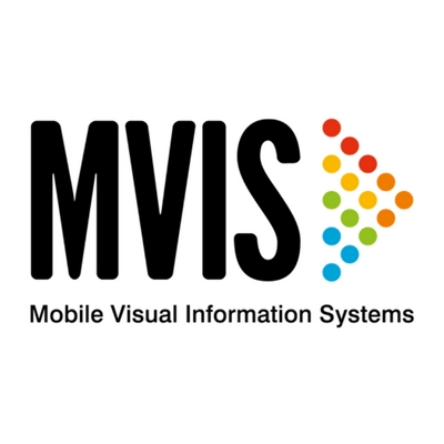 Two success stories in one week for MVIS - Mobile Visual ...