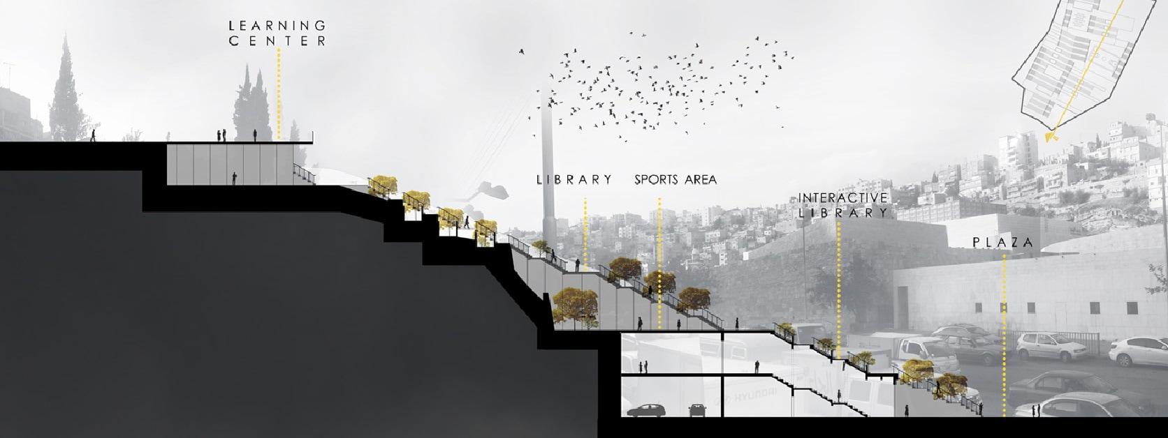 Landscape Design Slope