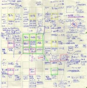 M9notesプロジェクトを考える2(mnakaji)