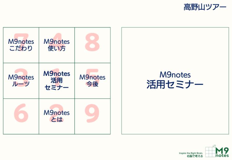 M9notes活用セミナー