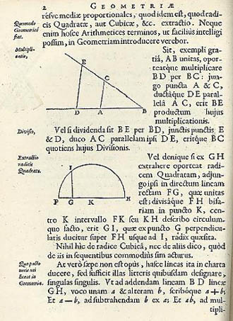 Image result for rené descartes contribution to mathematics
