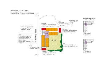 4062_zorglocatie-groesbeek_maak-architectuur_00009