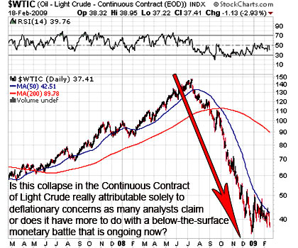 crude oil continuous contract