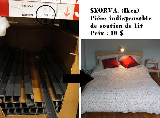 Skorva, lit en kit Ikea