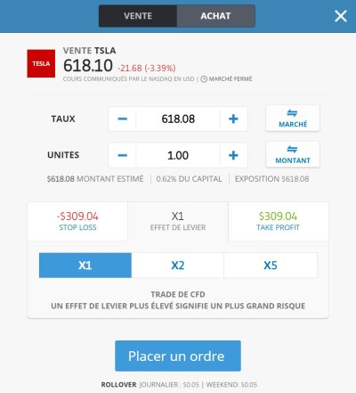 Plateforme trading eToro - Ordre vente CFD action Tesla sans levier