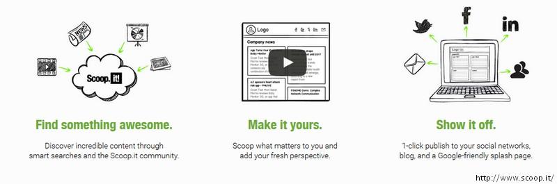 Scoop.it : principes de curation et de veille